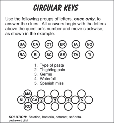 Thumbnail for Circular Keys